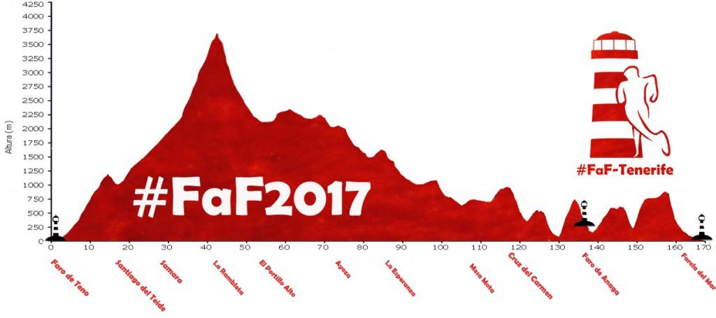 PERFILFaF2017